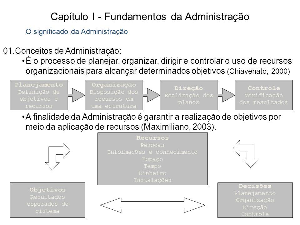 Capítulo I - Fundamentos da Administração
