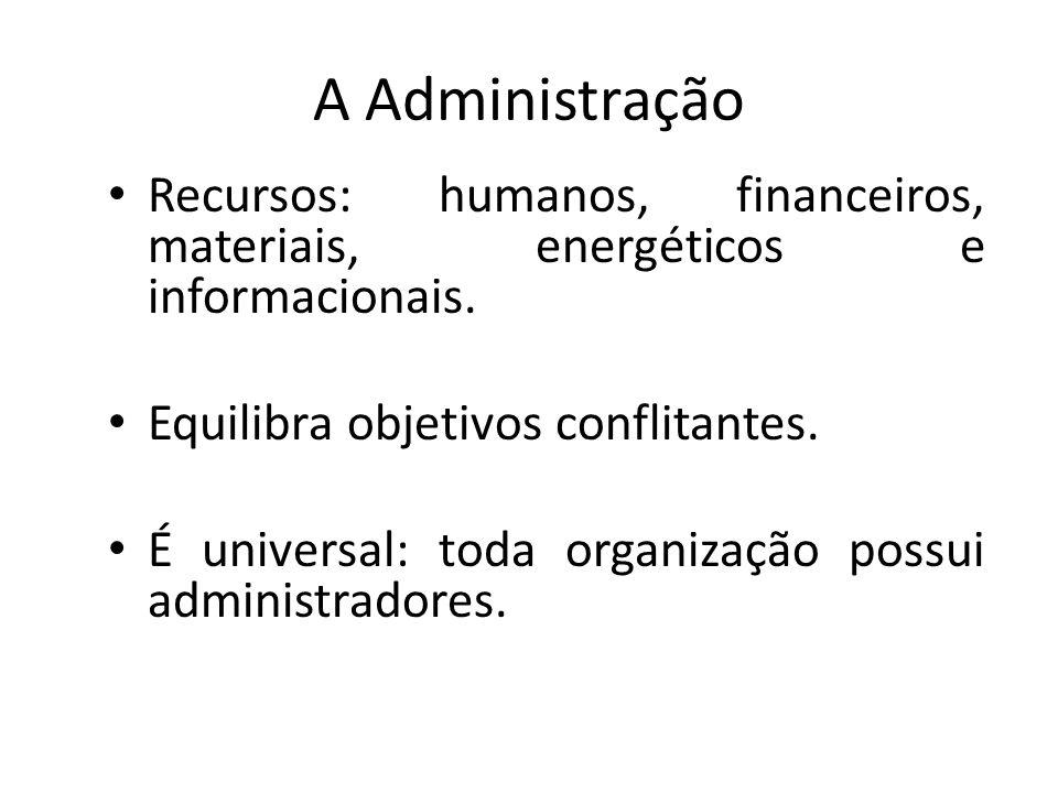 A Administração Recursos: humanos, financeiros, materiais, energéticos e informacionais. Equilibra objetivos conflitantes.