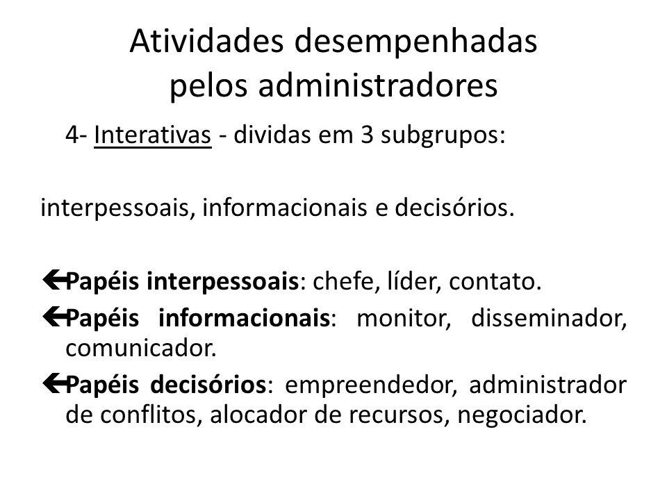 Atividades desempenhadas pelos administradores