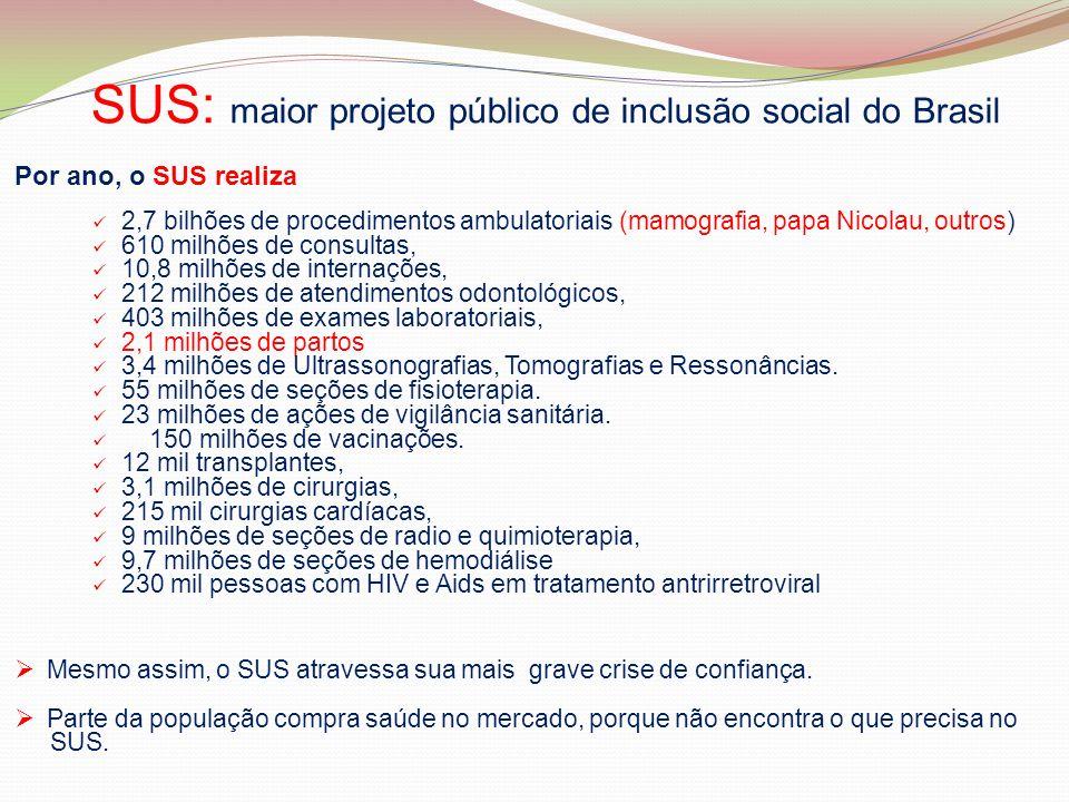 SUS: maior projeto público de inclusão social do Brasil