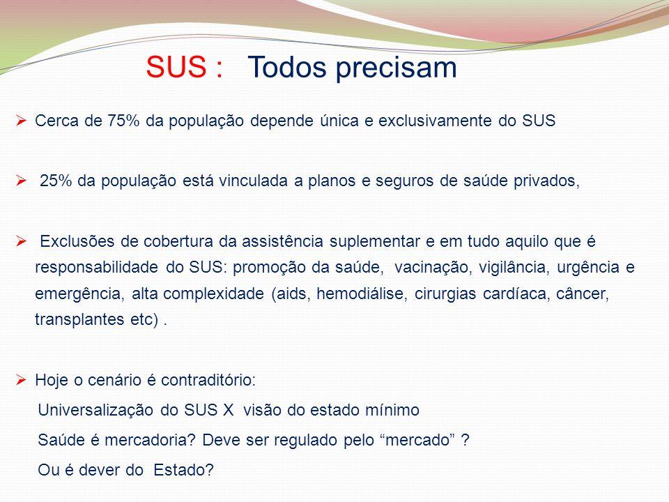 SUS : Todos precisam Cerca de 75% da população depende única e exclusivamente do SUS.
