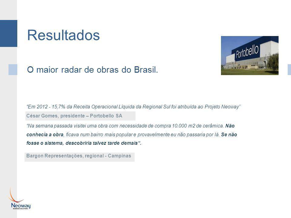 Resultados O maior radar de obras do Brasil.