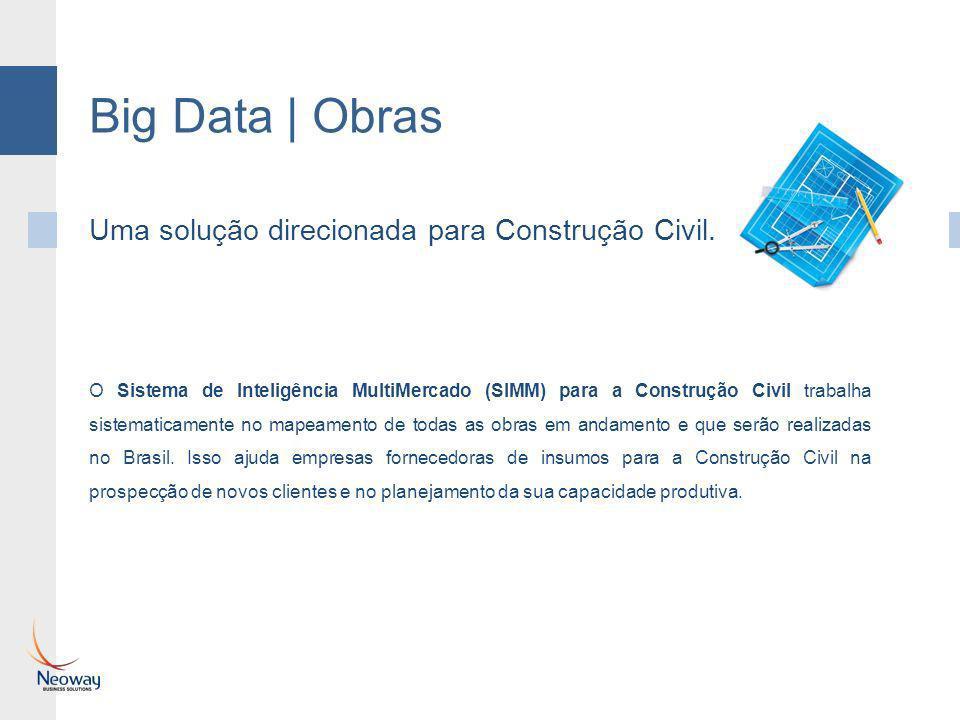 Big Data | Obras Uma solução direcionada para Construção Civil.