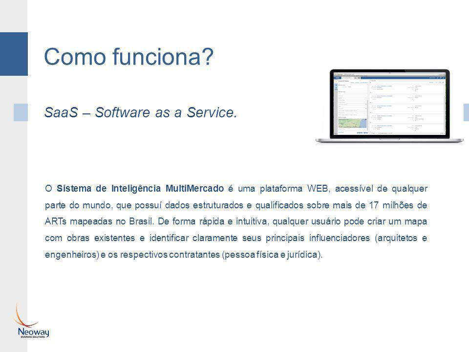 Como funciona SaaS – Software as a Service.