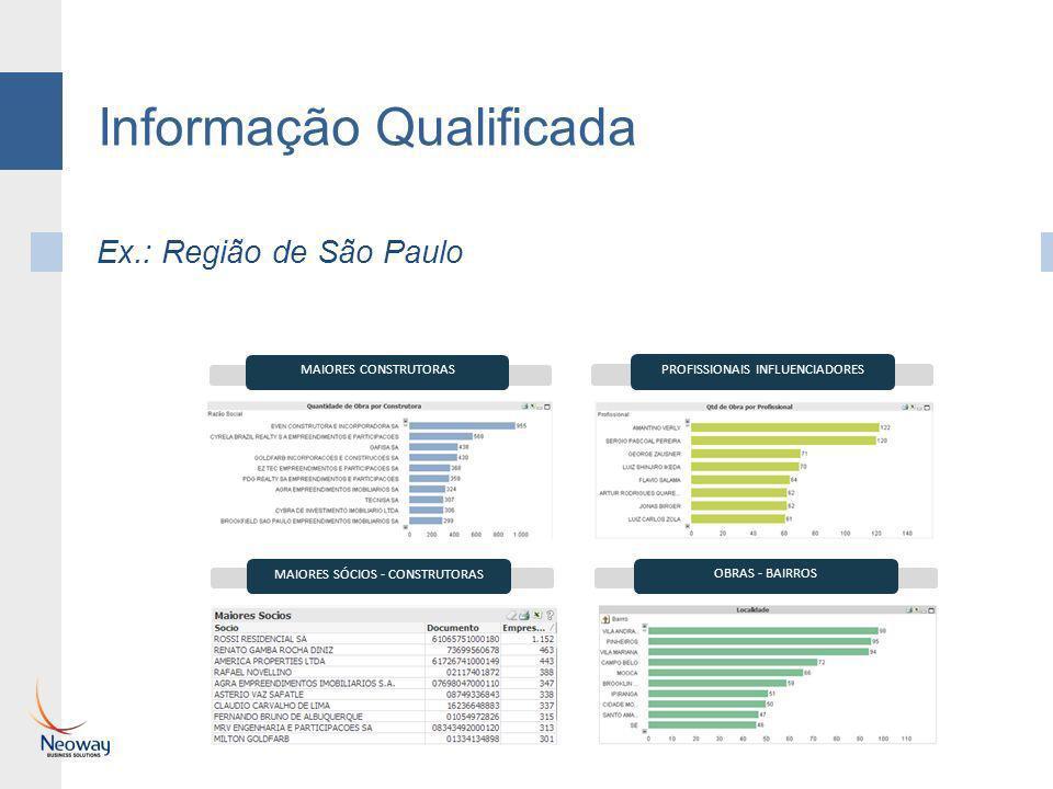 Informação Qualificada