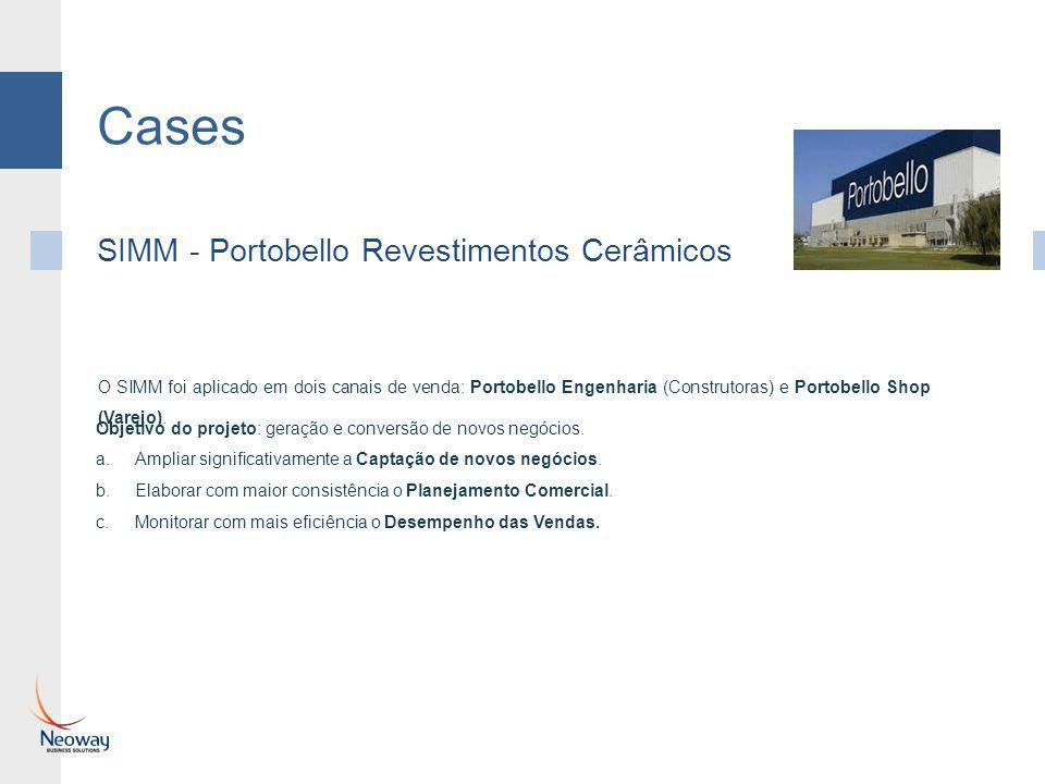 Cases SIMM - Portobello Revestimentos Cerâmicos