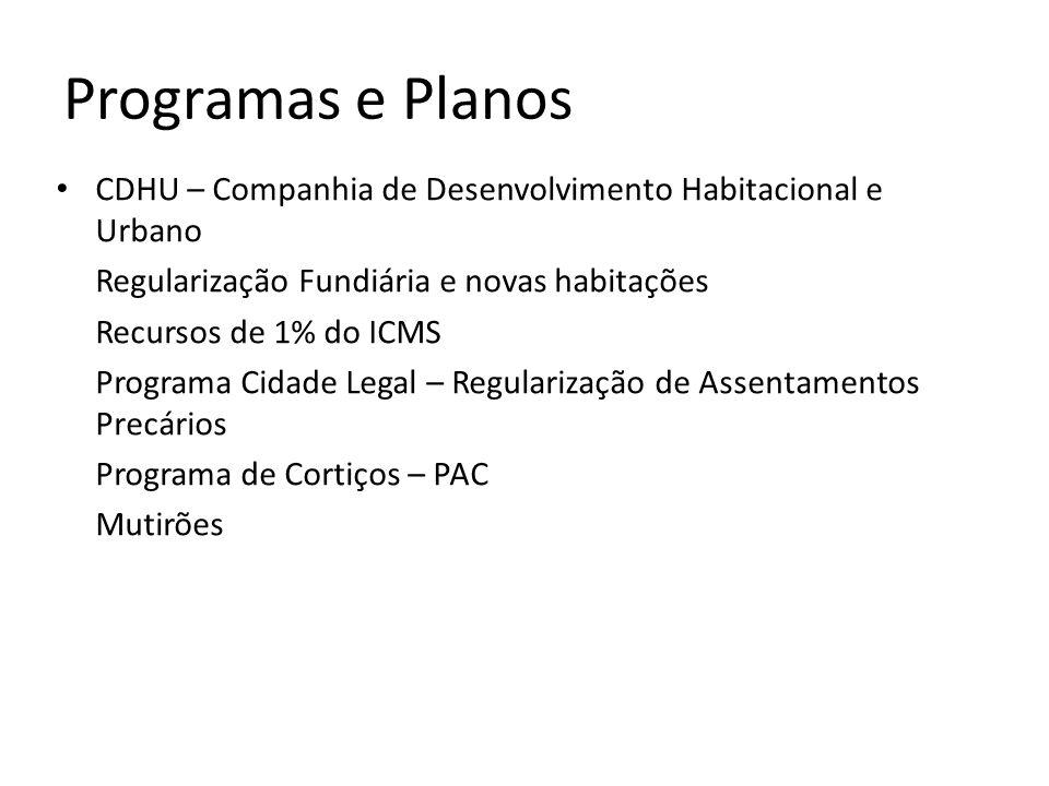 Programas e Planos CDHU – Companhia de Desenvolvimento Habitacional e Urbano. Regularização Fundiária e novas habitações.