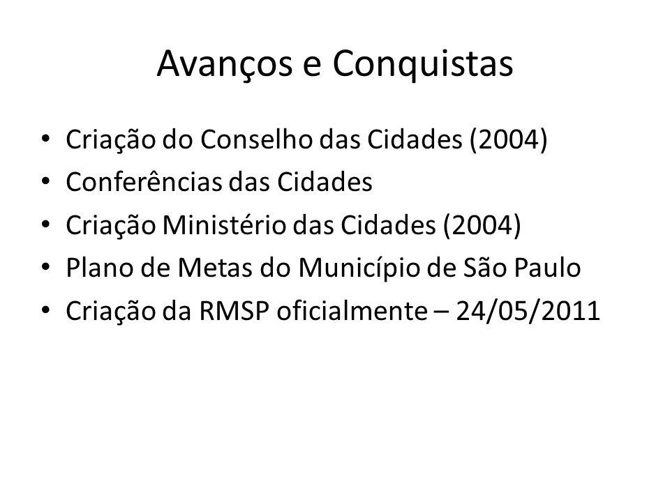 Avanços e Conquistas Criação do Conselho das Cidades (2004)
