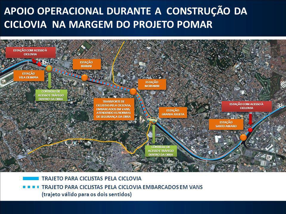 APOIO OPERACIONAL DURANTE A CONSTRUÇÃO DA CICLOVIA NA MARGEM DO PROJETO POMAR