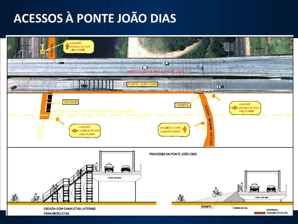 ACESSOS À PONTE JOÃO DIAS