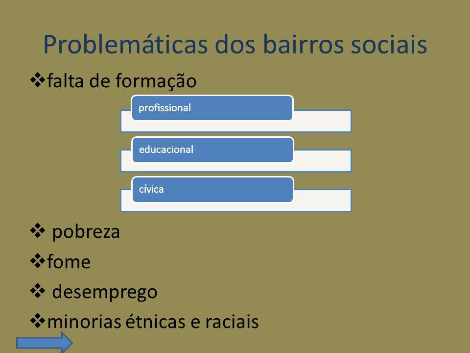 Problemáticas dos bairros sociais