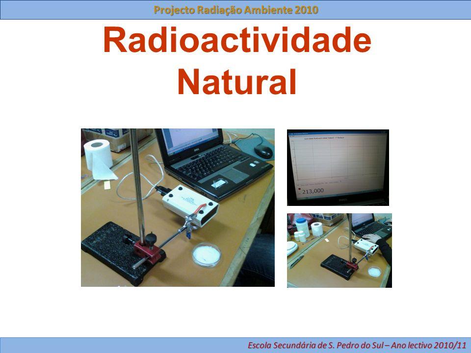 Radioactividade Natural