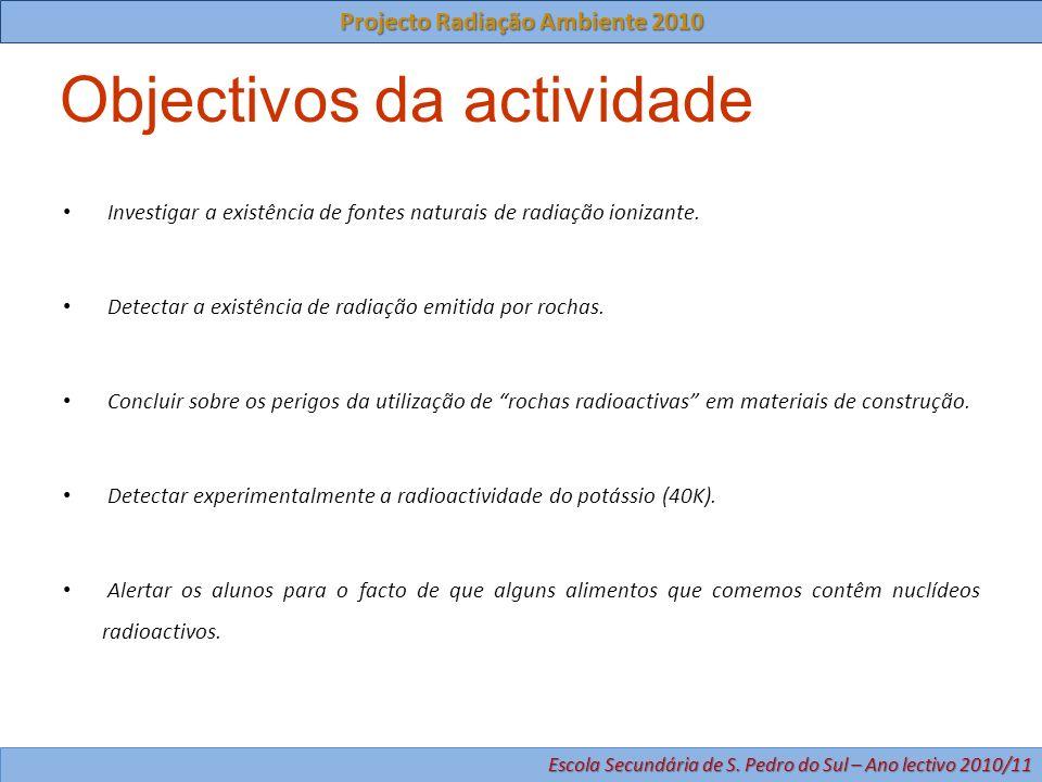 Objectivos da actividade