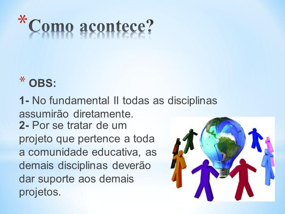 Como acontece OBS: 1- No fundamental II todas as disciplinas assumirão diretamente.