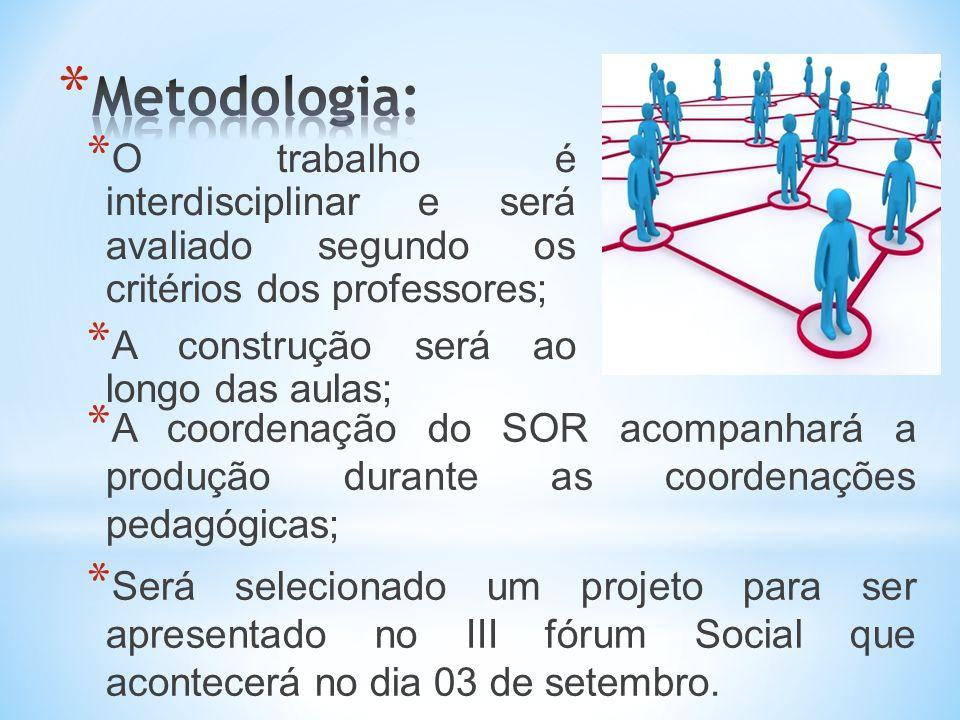 Metodologia: O trabalho é interdisciplinar e será avaliado segundo os critérios dos professores; A construção será ao longo das aulas;