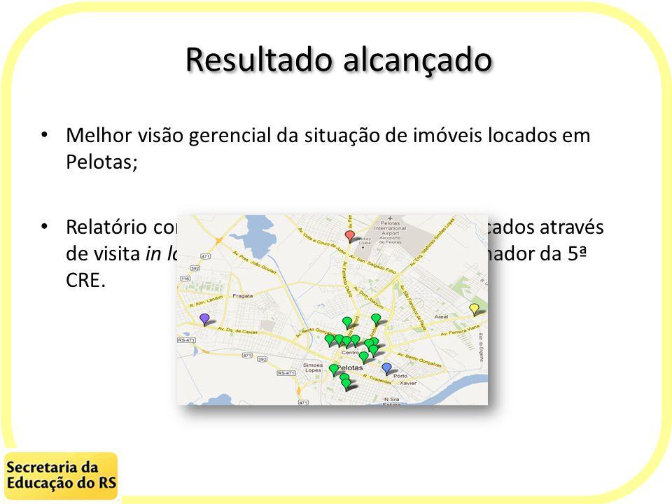 Resultado alcançado Melhor visão gerencial da situação de imóveis locados em Pelotas;