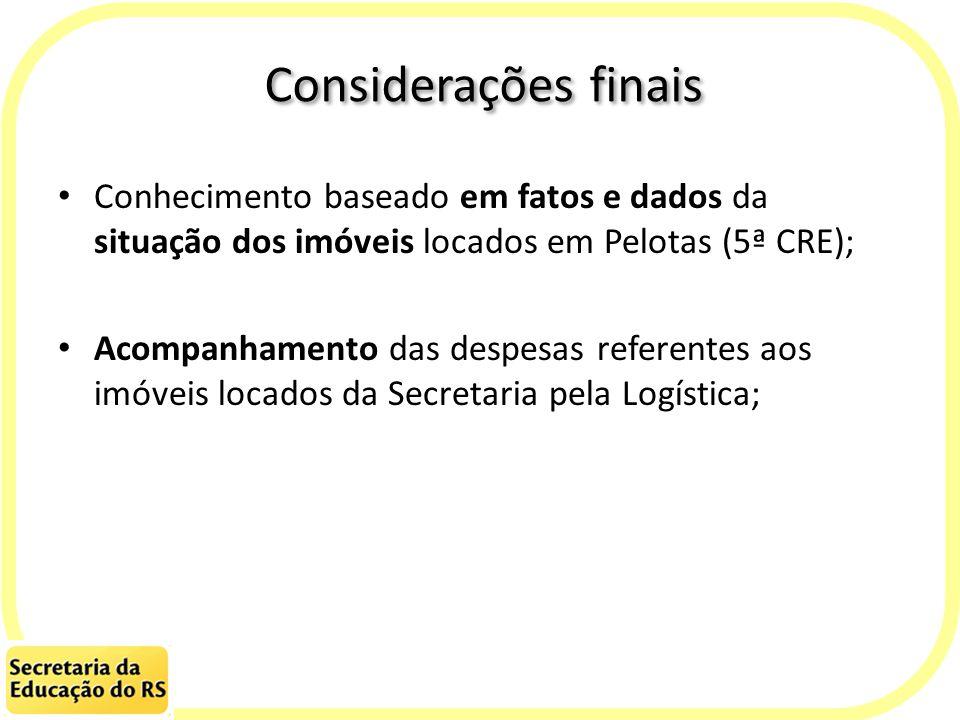 Considerações finais Conhecimento baseado em fatos e dados da situação dos imóveis locados em Pelotas (5ª CRE);
