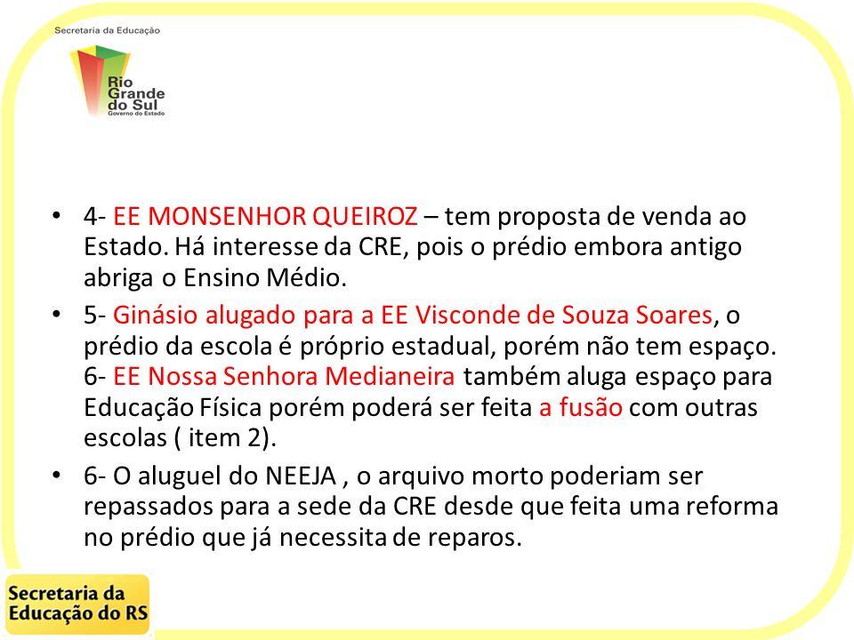 4- EE MONSENHOR QUEIROZ – tem proposta de venda ao Estado