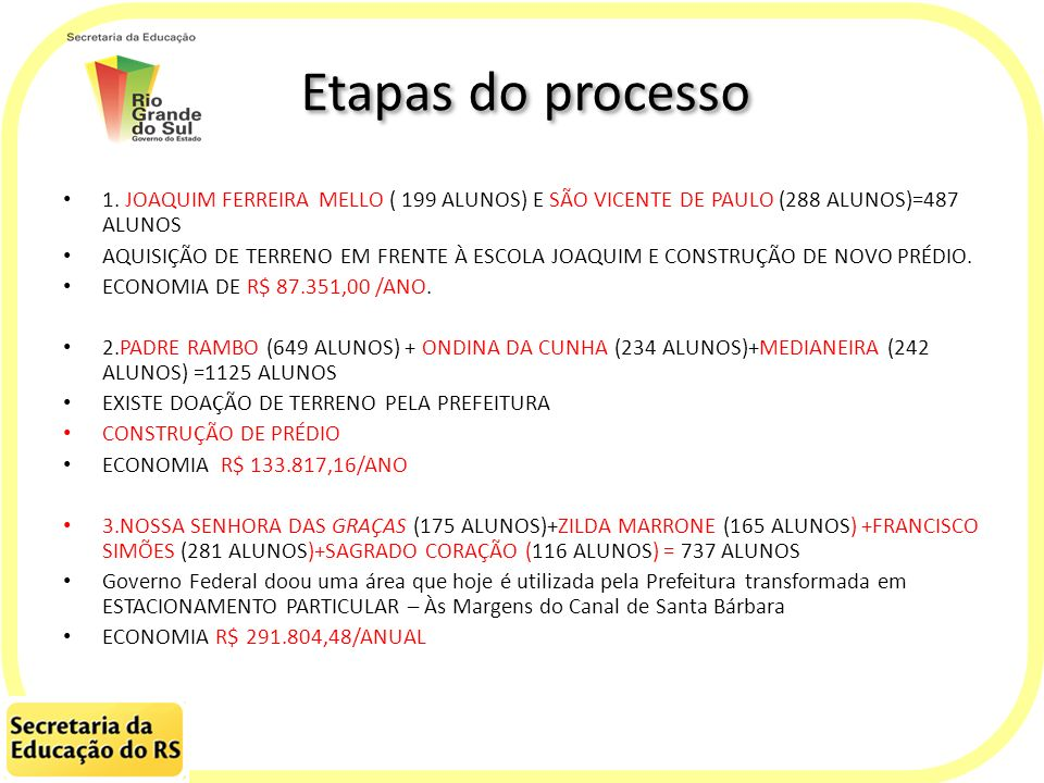 Etapas do processo 1. JOAQUIM FERREIRA MELLO ( 199 ALUNOS) E SÃO VICENTE DE PAULO (288 ALUNOS)=487 ALUNOS.