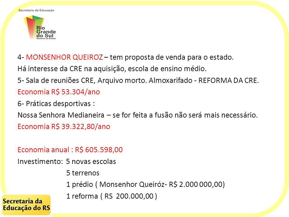 4- MONSENHOR QUEIROZ – tem proposta de venda para o estado.