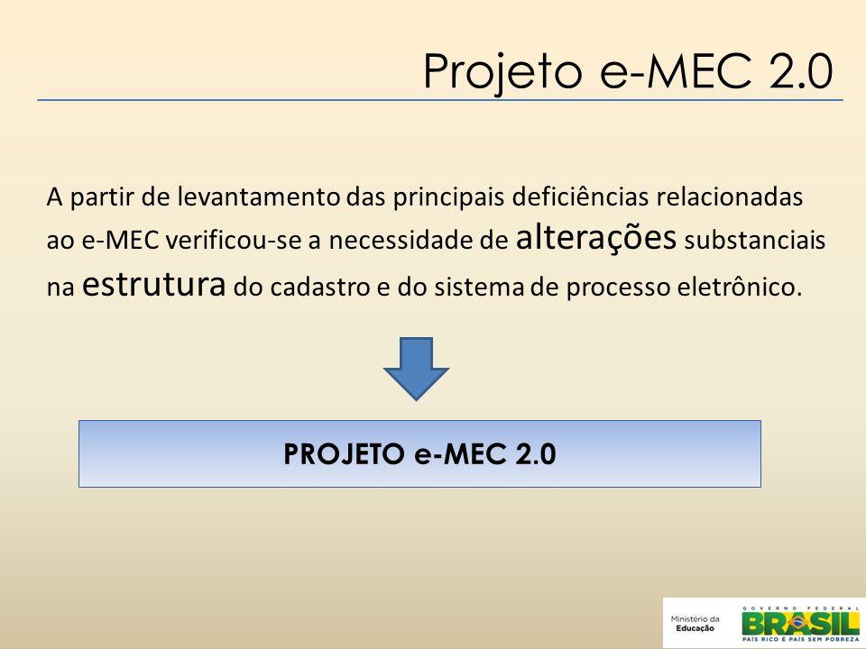 Projeto e-MEC 2.0