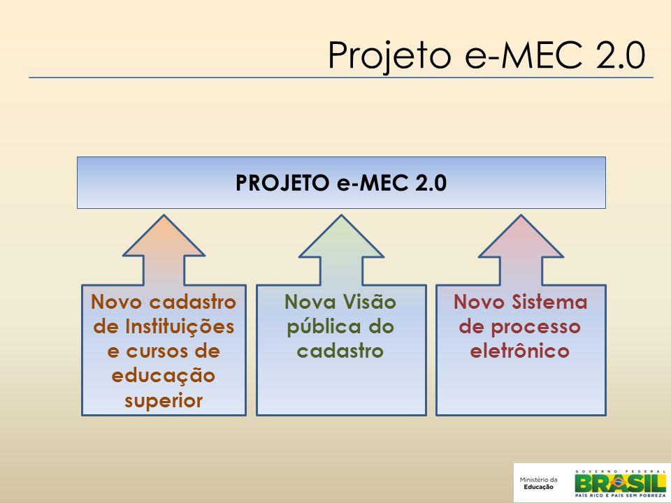 Projeto e-MEC 2.0 PROJETO e-MEC 2.0