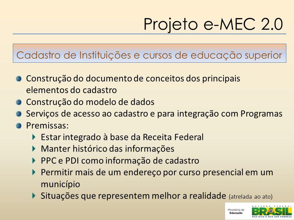 Cadastro de Instituições e cursos de educação superior