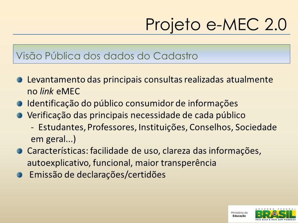 Projeto e-MEC 2.0 Visão Pública dos dados do Cadastro