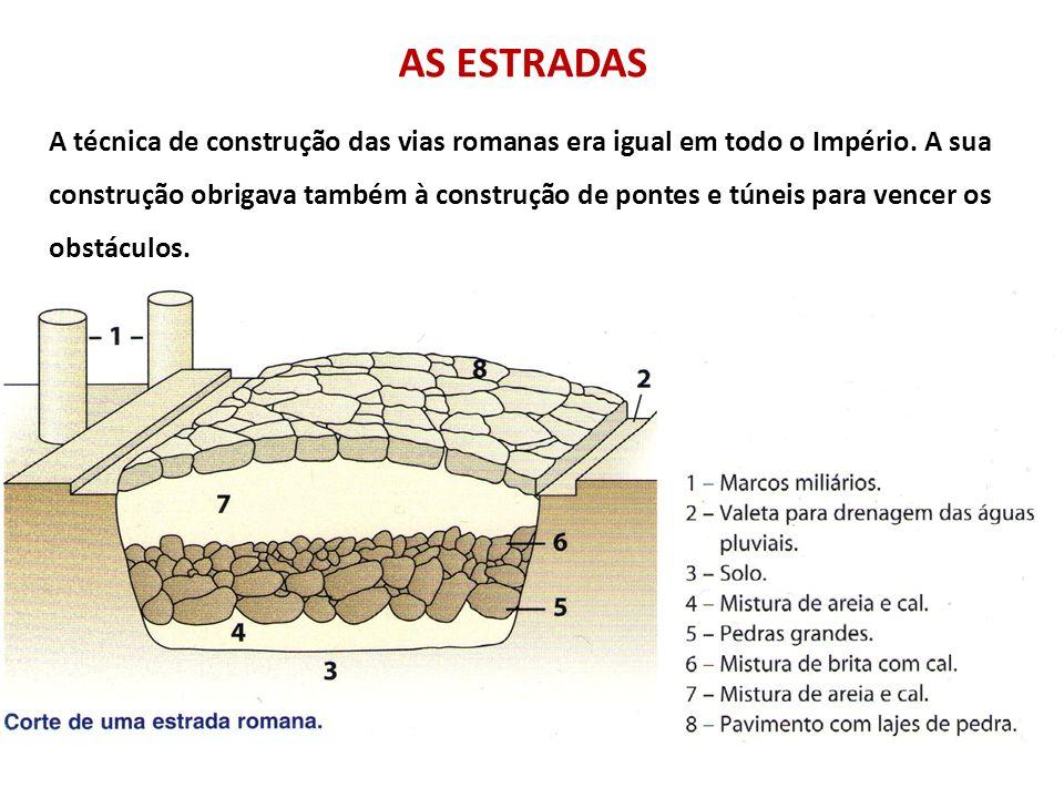 AS ESTRADAS