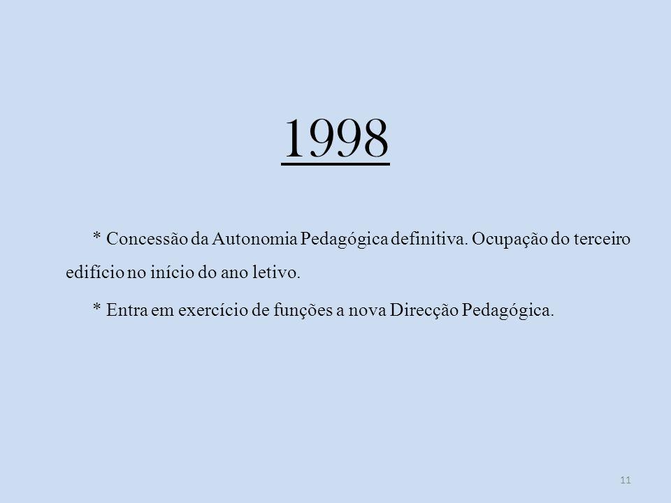 1998 * Concessão da Autonomia Pedagógica definitiva. Ocupação do terceiro edifício no início do ano letivo.