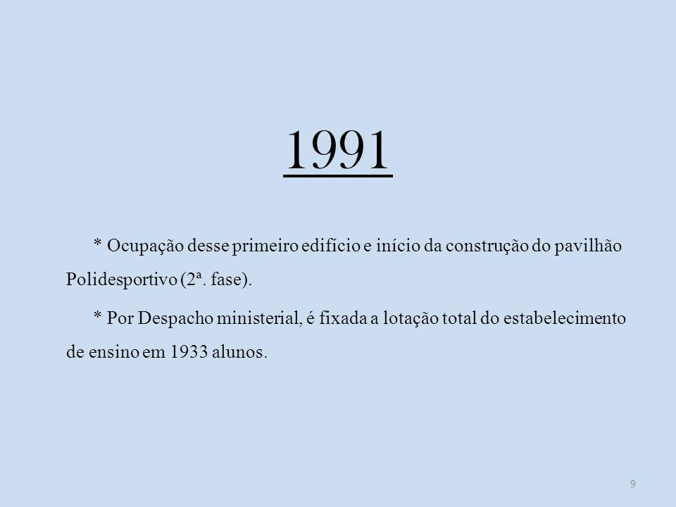 1991 * Ocupação desse primeiro edifício e início da construção do pavilhão Polidesportivo (2ª. fase).
