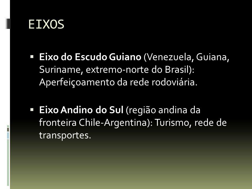 EIXOS Eixo do Escudo Guiano (Venezuela, Guiana, Suriname, extremo-norte do Brasil): Aperfeiçoamento da rede rodoviária.
