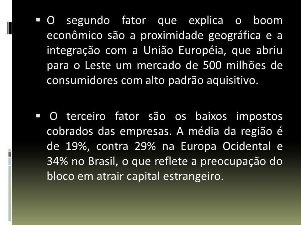 O segundo fator que explica o boom econômico são a proximidade geográfica e a integração com a União Européia, que abriu para o Leste um mercado de 500 milhões de consumidores com alto padrão aquisitivo.