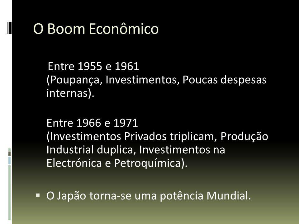 O Boom Econômico Entre 1955 e 1961 (Poupança, Investimentos, Poucas despesas internas).