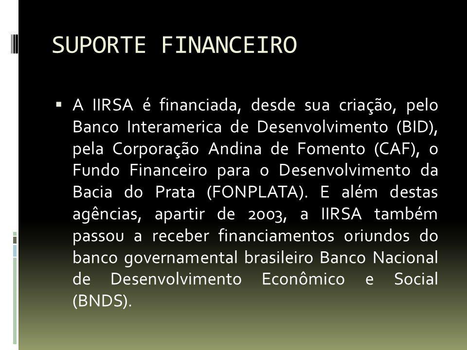 SUPORTE FINANCEIRO