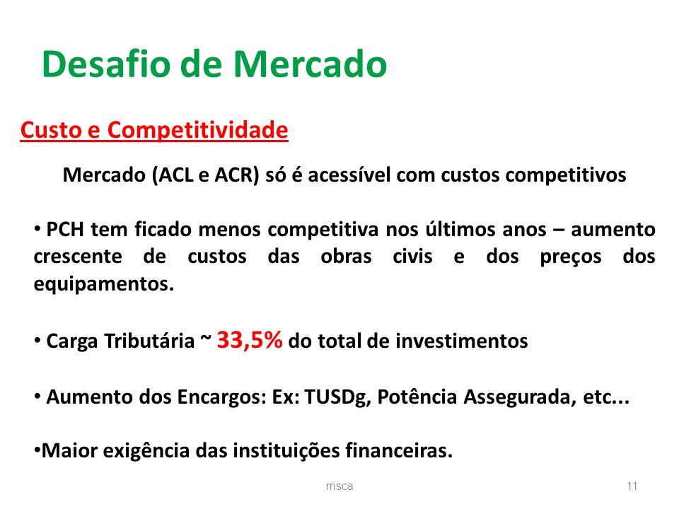 Mercado (ACL e ACR) só é acessível com custos competitivos