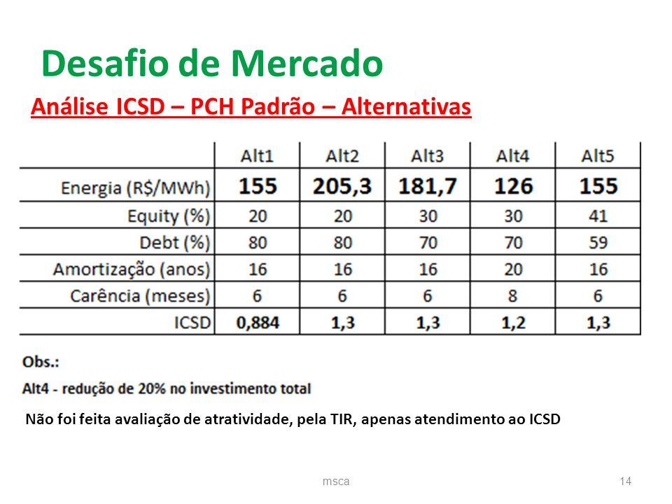 Desafio de Mercado Análise ICSD – PCH Padrão – Alternativas