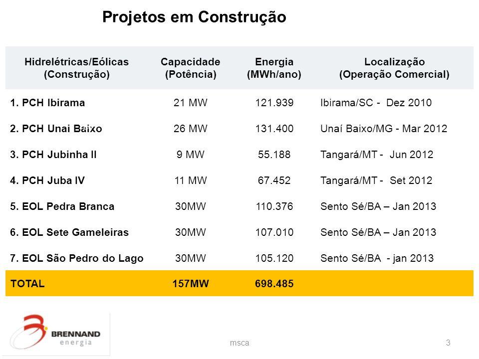 Hidrelétricas/Eólicas
