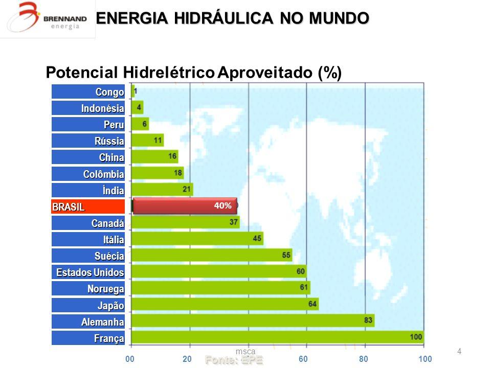 ENERGIA HIDRÁULICA NO MUNDO