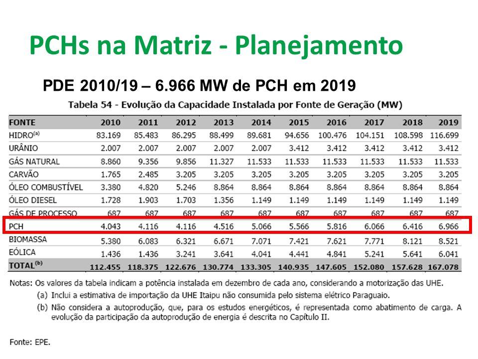 PCHs na Matriz - Planejamento