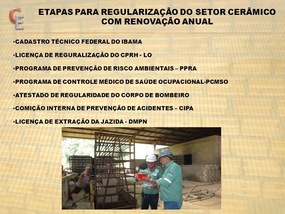 ETAPAS PARA REGULARIZAÇÃO DO SETOR CERÂMICO