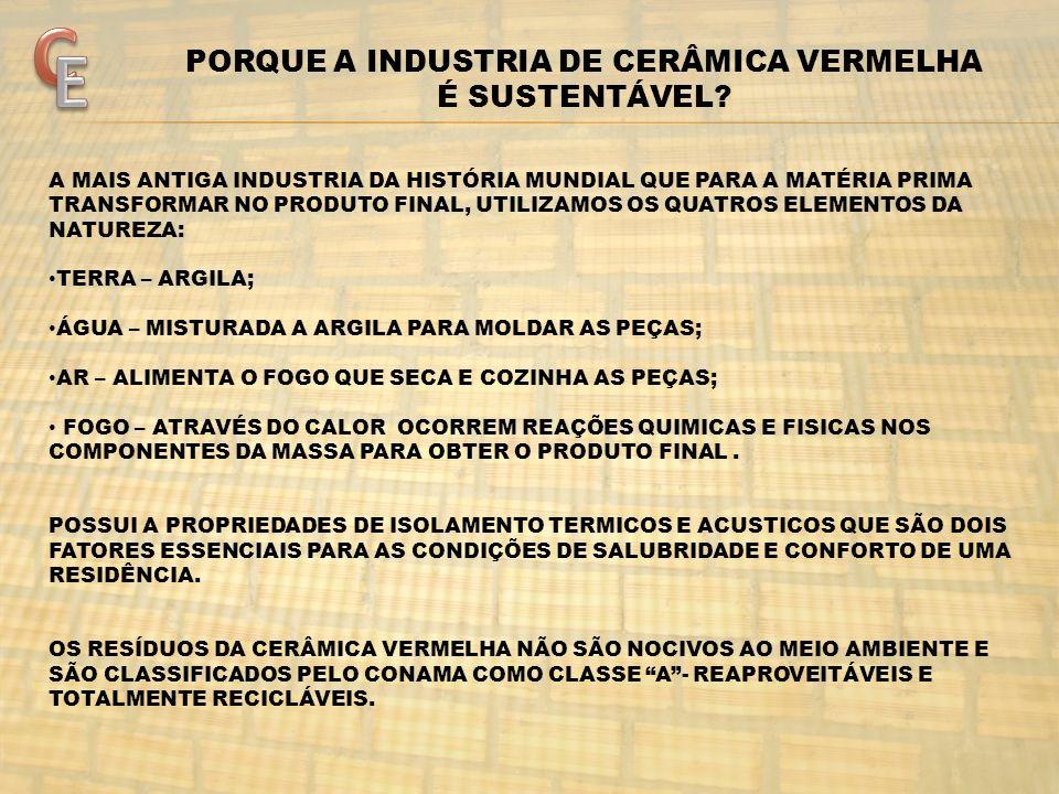 PORQUE A INDUSTRIA DE CERÂMICA VERMELHA