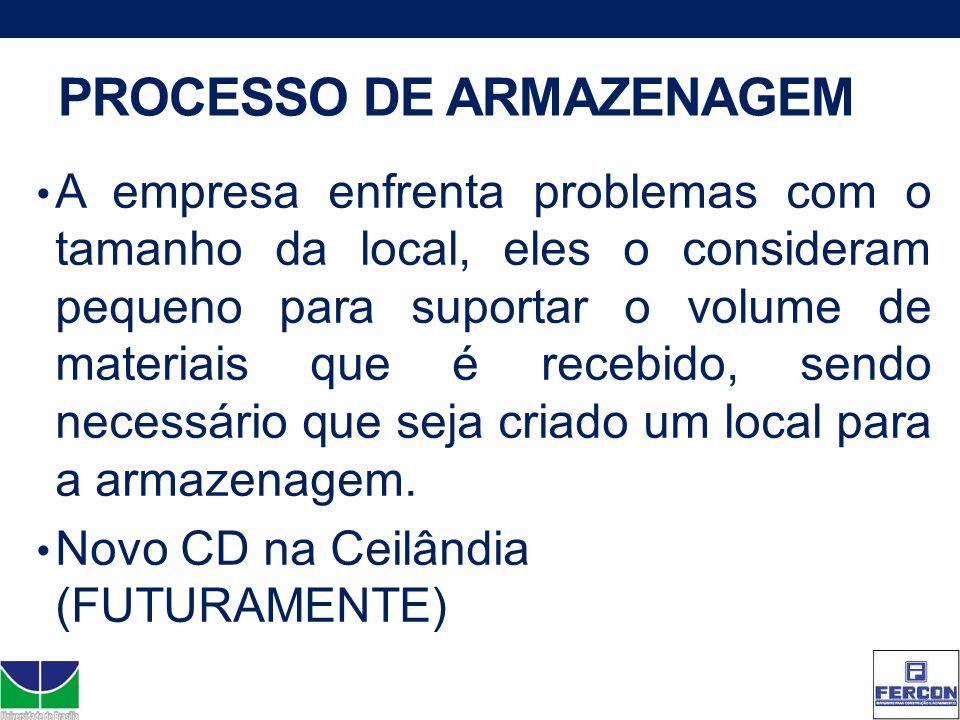 PROCESSO DE ARMAZENAGEM