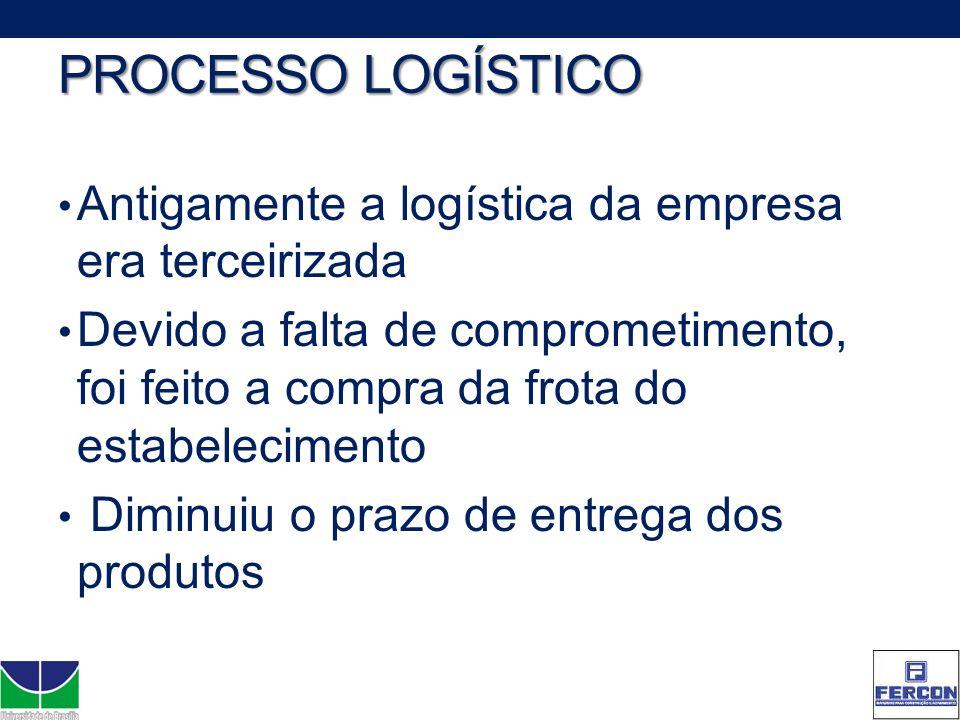 PROCESSO LOGÍSTICO Antigamente a logística da empresa era terceirizada