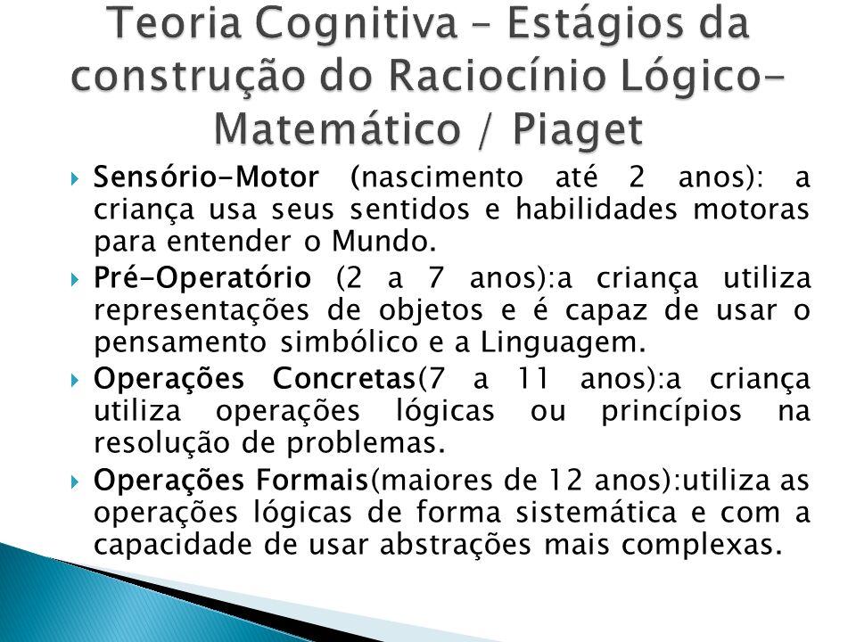 Teoria Cognitiva – Estágios da construção do Raciocínio Lógico-Matemático / Piaget