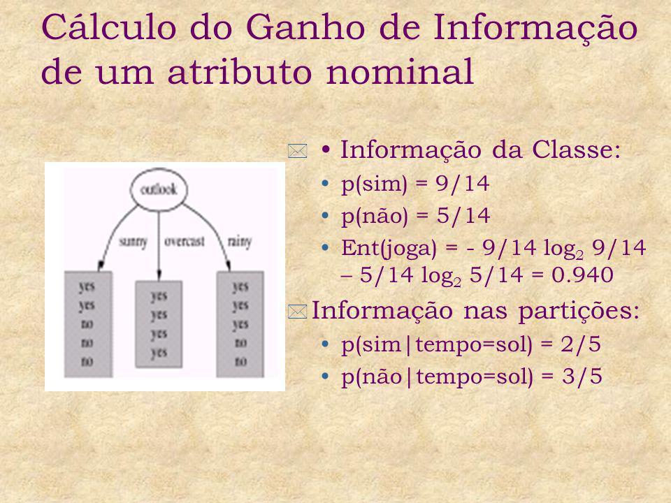 Cálculo do Ganho de Informação de um atributo nominal