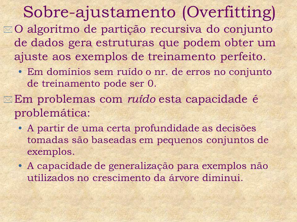Sobre-ajustamento (Overfitting)