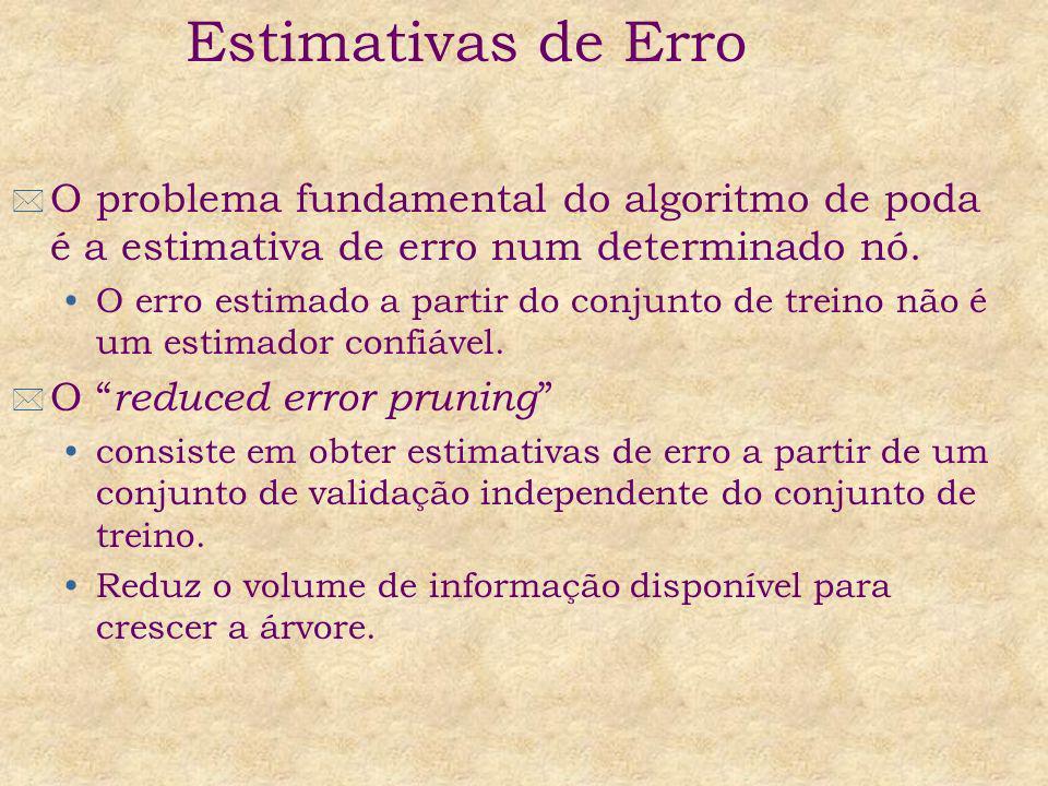 Estimativas de Erro O problema fundamental do algoritmo de poda é a estimativa de erro num determinado nó.