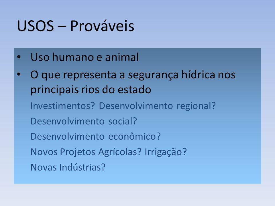 USOS – Prováveis Uso humano e animal