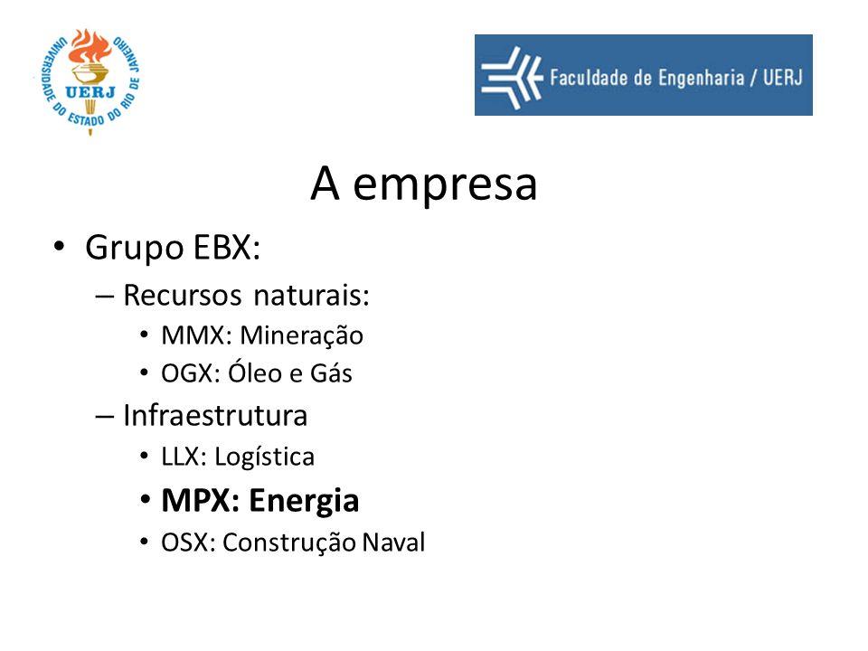 A empresa Grupo EBX: MPX: Energia Recursos naturais: Infraestrutura